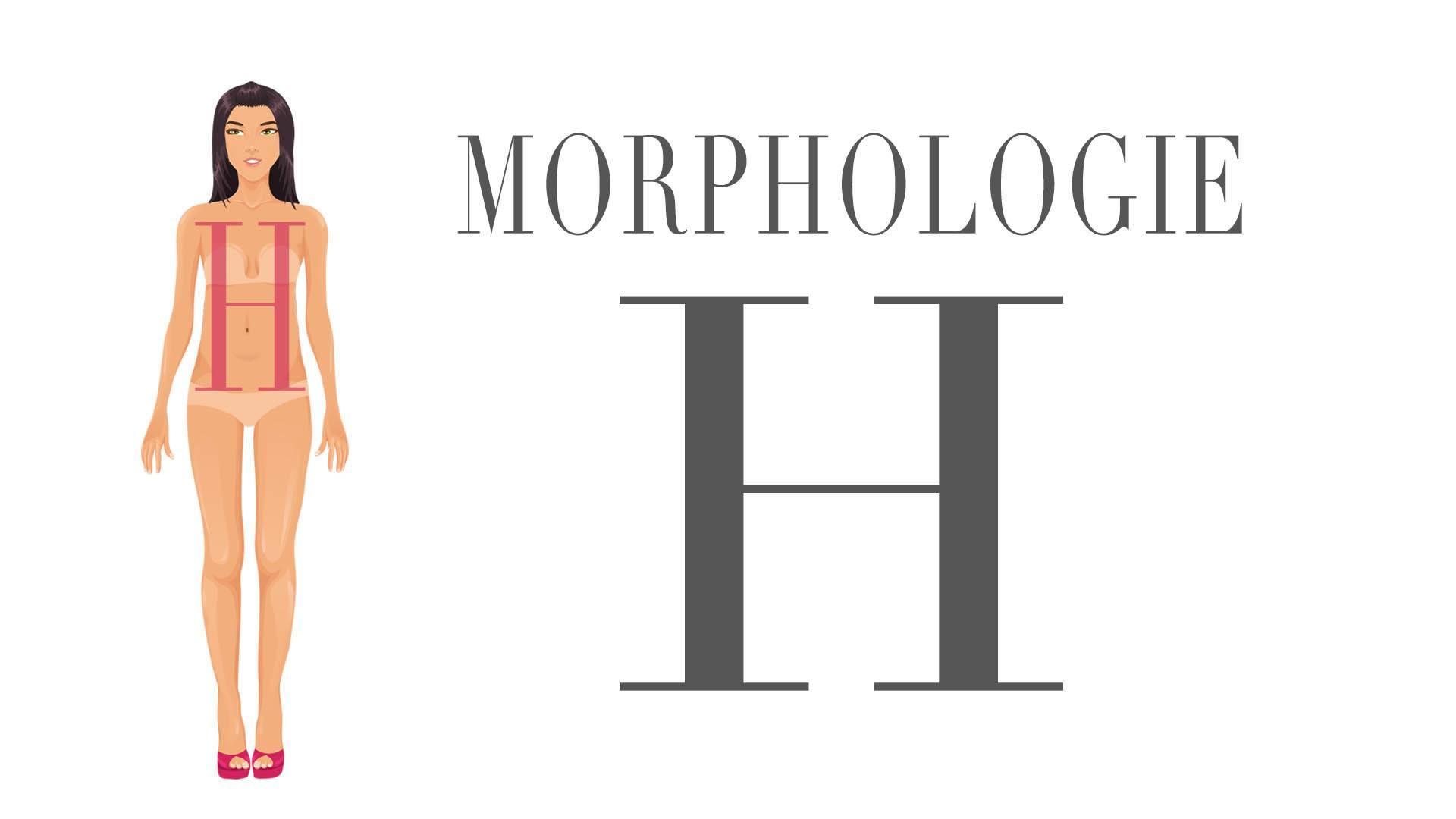 Image de la morphologie en H
