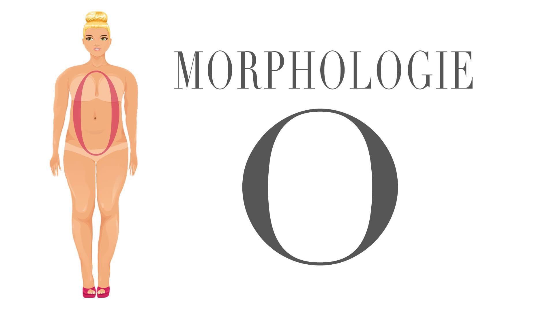 Image de la morphologie en O